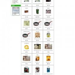 görele shop, yöresel görele ürünleri, görele köy ürünleri, görele yayla ürünleri